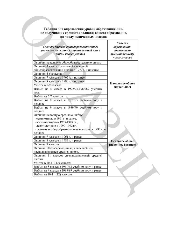 pdf Speech Disorders